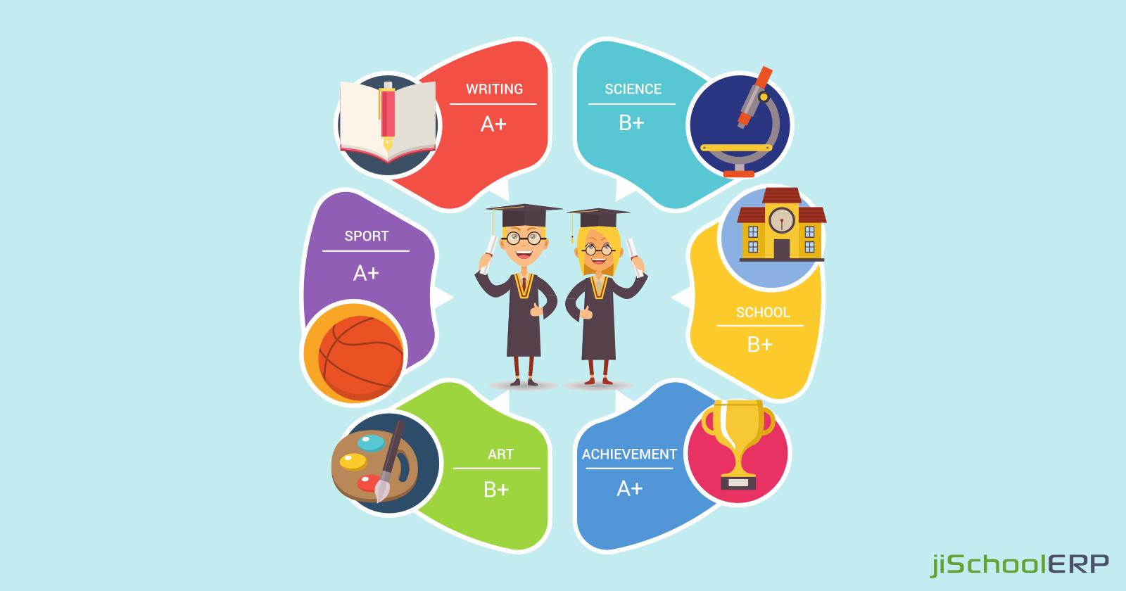 Managing Students' Grade books with jiSchoolERP
