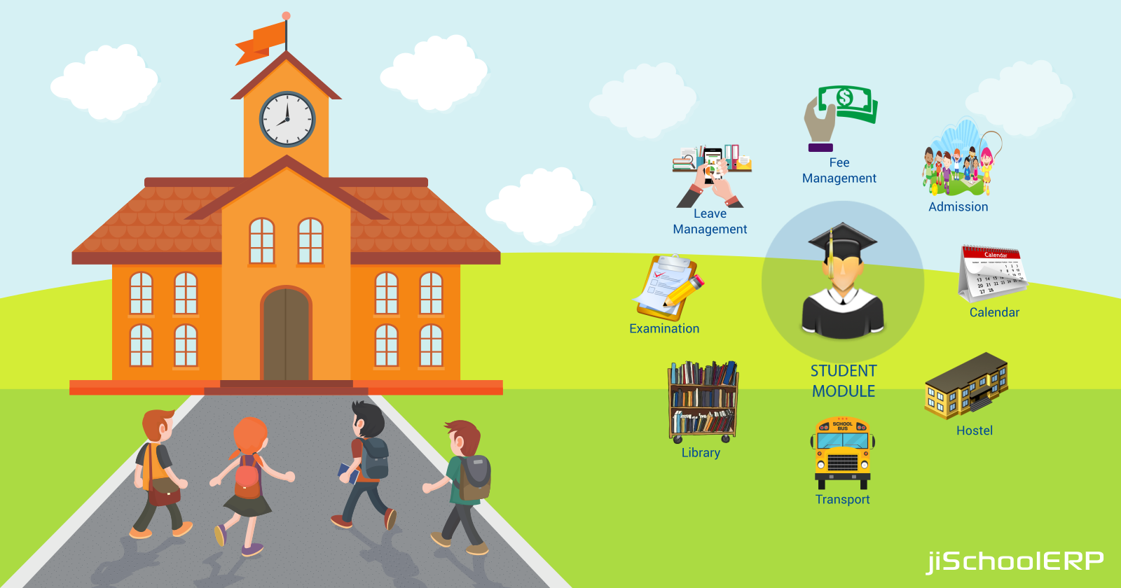 School Management Software – Managing Things The Smarter Way!
