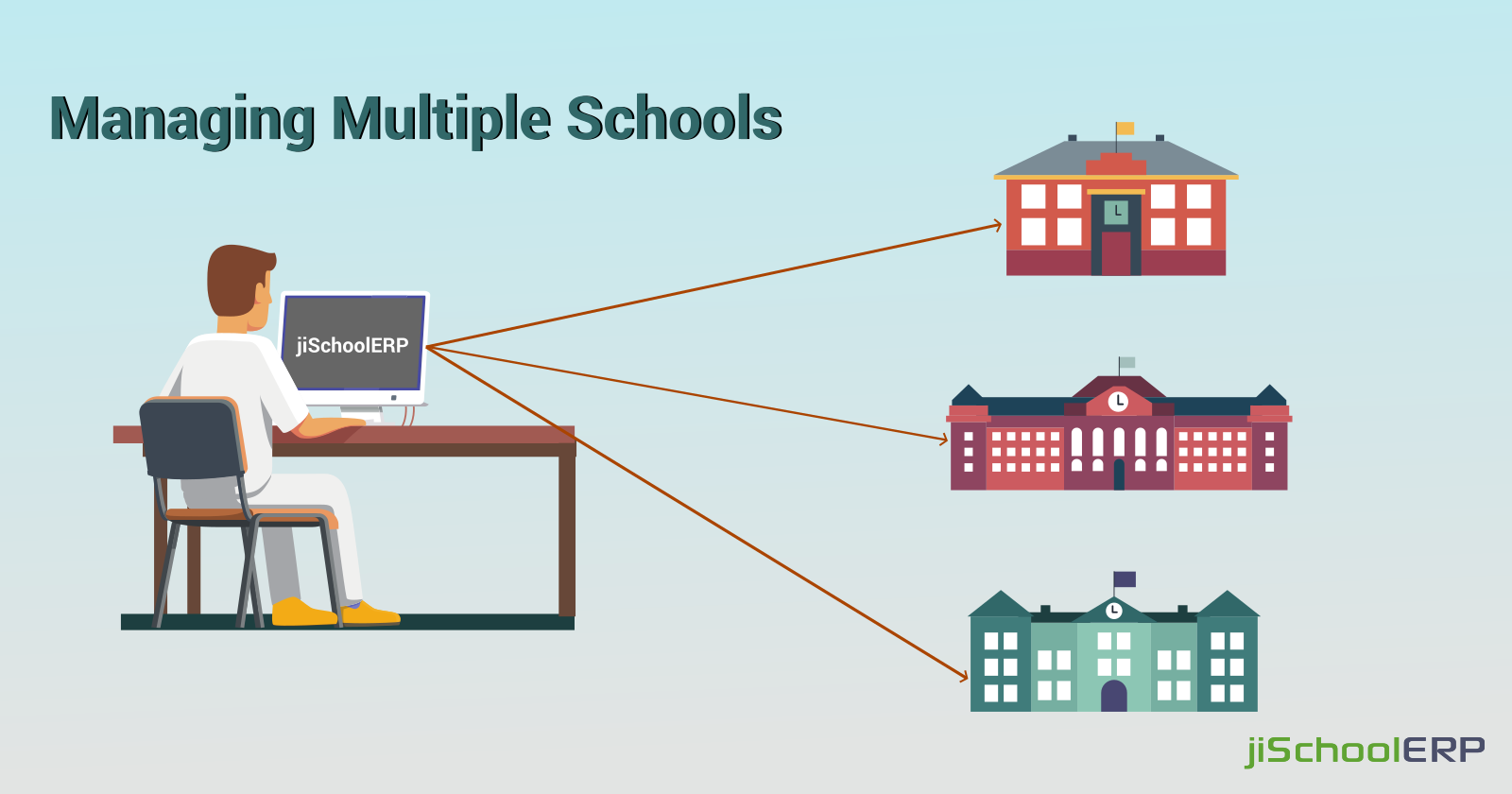Features to Look for in a Multi-School Management Solution